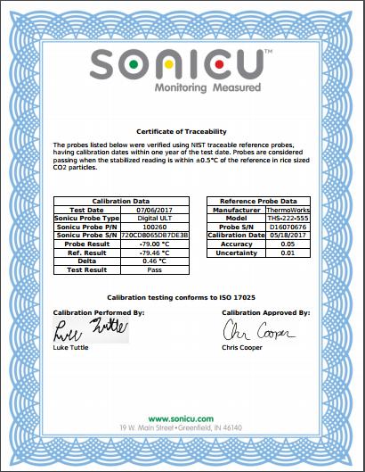 SnapCal calibration certificate