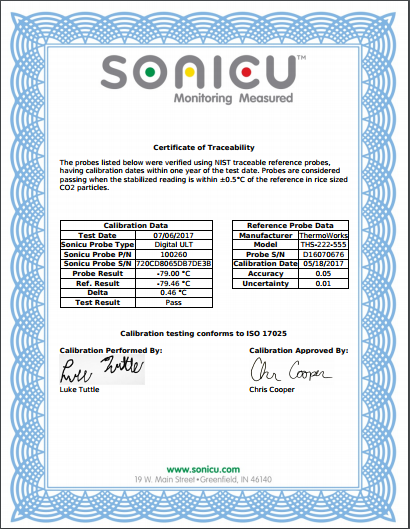 SnapCal calibration certificate