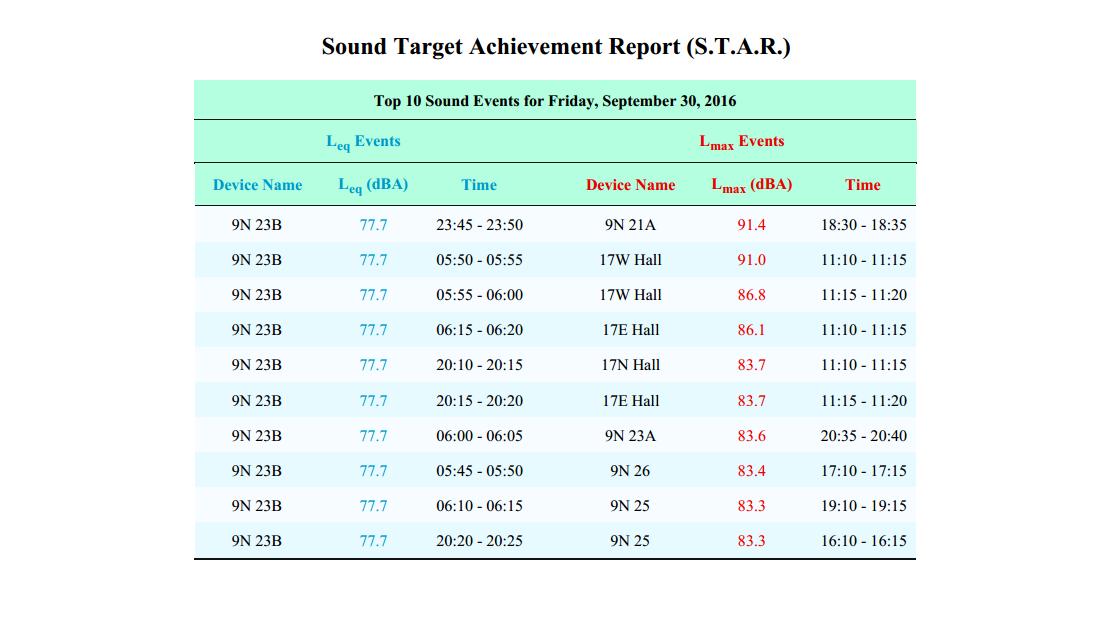 HC_sound_monitoring_program_STAR_report