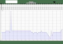 Sonic CDC-compliant temperature logs