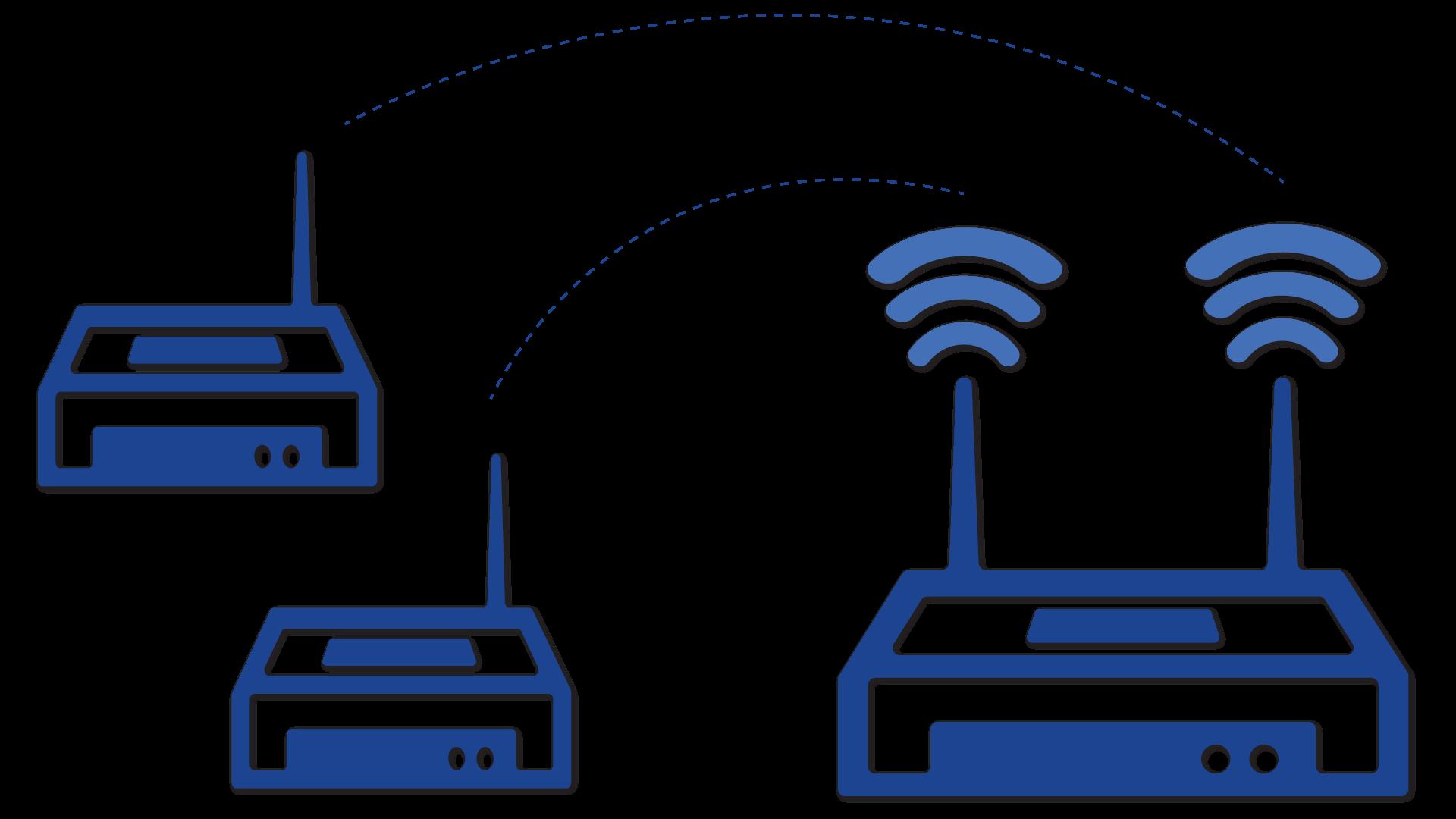 sonicu-network-example