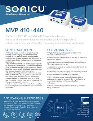 MVP 410-440 Sheet preview.png