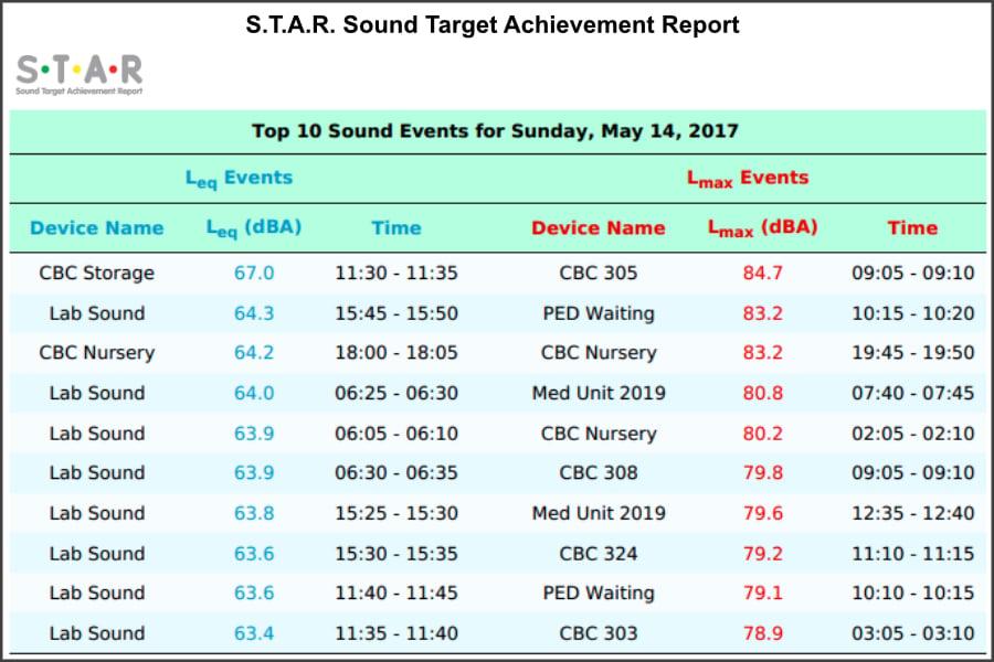 STAR-report-900x600