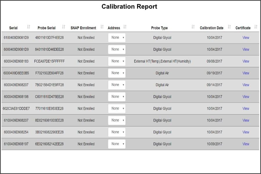 calibration-report-900x600