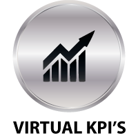 Virtual KPI'S