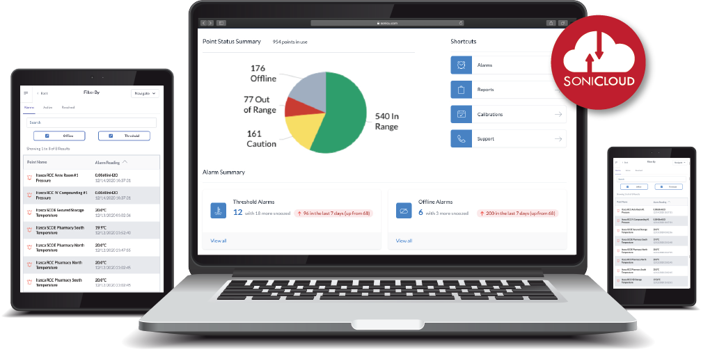 sonicloud-dashboard-devices-2021-hires