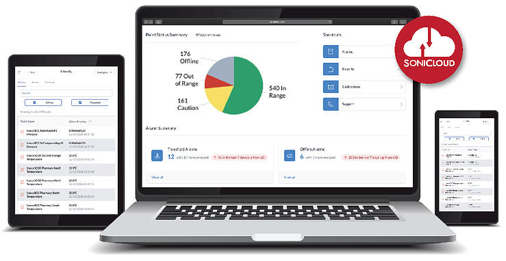 sonicloud-dashboard-devices-2021web