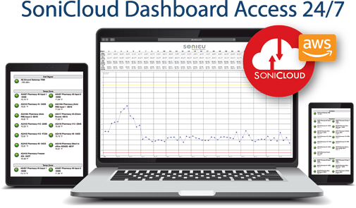 sonicloud-dashboard-goes-with-you