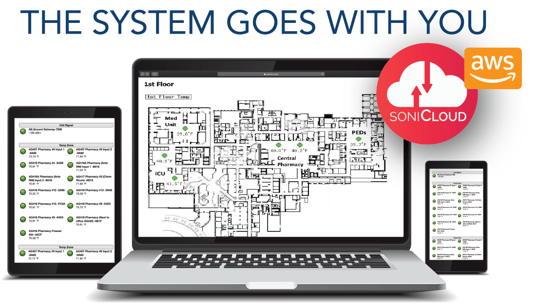 sonicloud-system-goes-with-you-aws-1