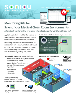 sonicu-clean-room-kits-thumb-3