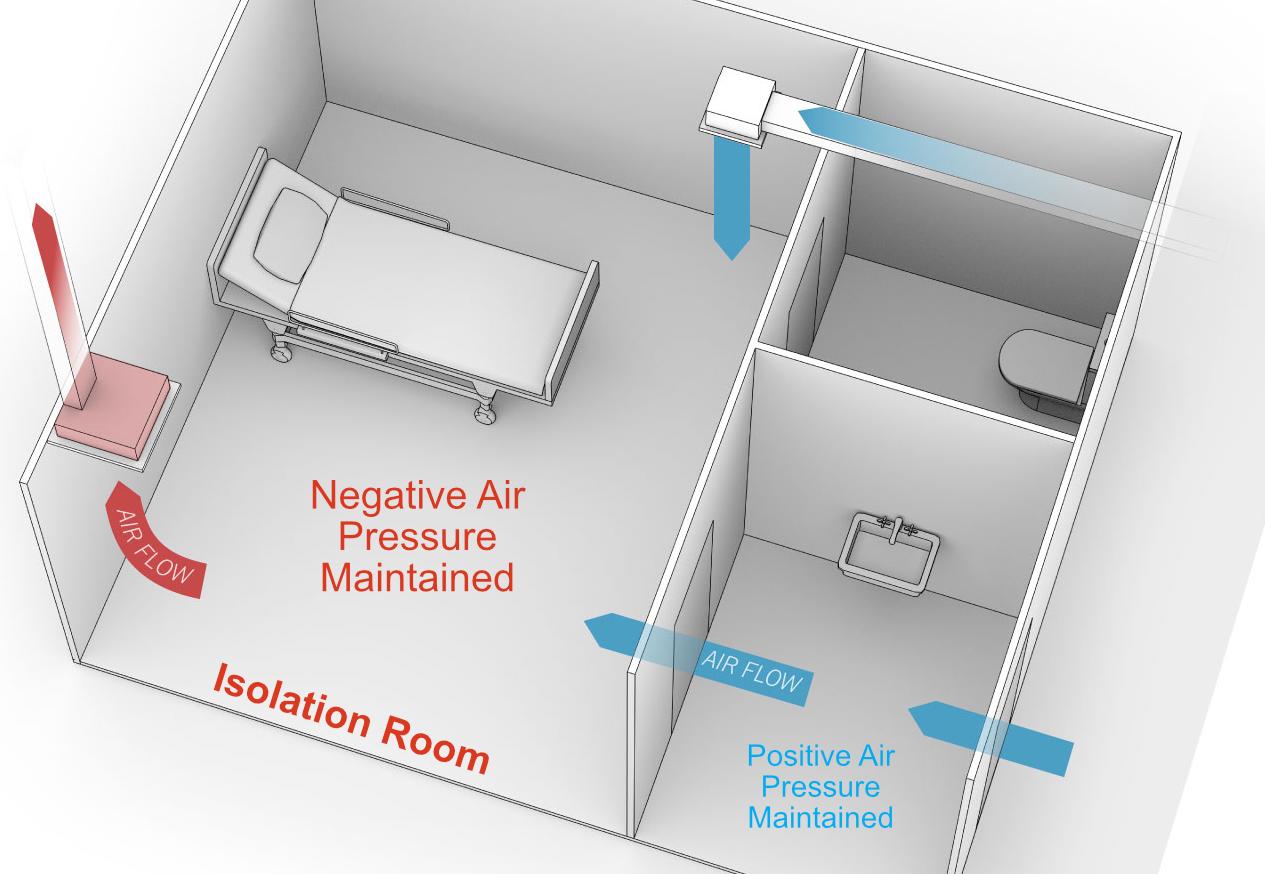isolation-room720